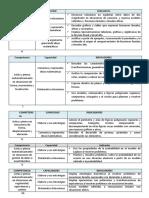 Competencias-capacidades de Sesiones de Reforzamiento Que Faltan