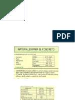 concretos igc.pptx