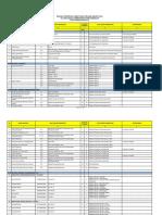 RINCIAN PENETAPAN KEBUTUHAN PEGAWAI NEGERI SIPIL.pdf