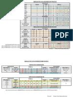 Escalas Todas (Fórmulas) Julio 2015 - Cfb
