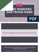 Siklus Transaksi Dan Proses Bisnis