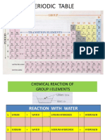 PERIODIC TABLE1.ppt
