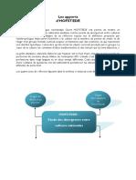 FicheDefinitionsHofstedeHallTrompenaarsv2.pdf