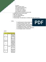 RNO activities aug'17.xlsx