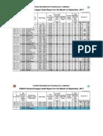 13 FESCO General Images Audit Report Summary 2017 09