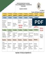 Chart Basic 1- 8 Week