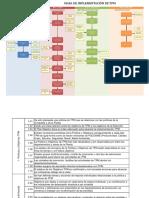 TPM - Road Map