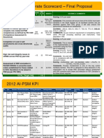 2012 - AIPSM KPI - Corporate Scorecard