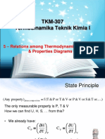 5. Relation Among Properties & Diagrams