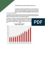 Análisis Del Crecimiento Exponencial en El Perú