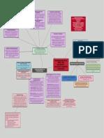 285045859 Mapa Conceptual Psicopatologia Infancia y Adolescencia Evolutiva