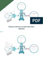 Pautes intervenció.pdf