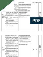 Tabel Domenii Si Categorii de Imp