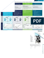 1KW-60515-0 PowerSupply Design Poster