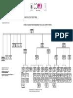 organigrama_oficina_ssp(centralizada).pdf