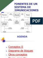 Conceptos 2 Teleco