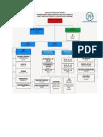 Struktur Organisasi Proyek Pt Pp