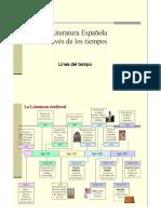 Linea Del Tiempo Lietratura Española