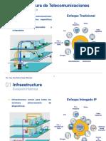 2.- Infraestructura de Telecomunicaciones