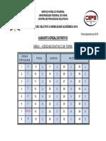 UFPA - Gabarito MOBEX 2016 (Ciências Exatas e Da Terra)
