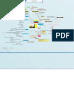 331554254-Grupo-Igualdad-Mapa-Mental.pdf