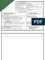 Candida Et Candidoses Resum 2