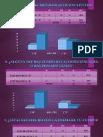 Diapositivas Para Practica III