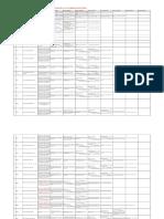 Diagnostics Doc for 14L_22L_Service Tool Version (1)