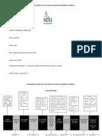 Actividad de Aprendizaje 1 La Evolucion Historica Del Derecho de Amparo en Mexico Pedro Zarrabal