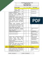 Checklist Audit Ohsas Rev