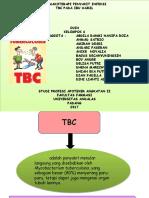 PPT TBC