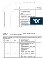 Program Rifqi Sem Ganjil 17-18