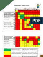 matrizCompatibilidad2015.xlsx