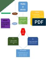 Mapa Conceptual de pruebas de hipotesis