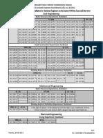 Assistant Engineers Recruitment Exam-26-2012 (Result) 20-08-2013)_2.pdf
