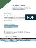 Accounts Types