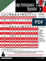 holsetpartnumbers_2008.pdf