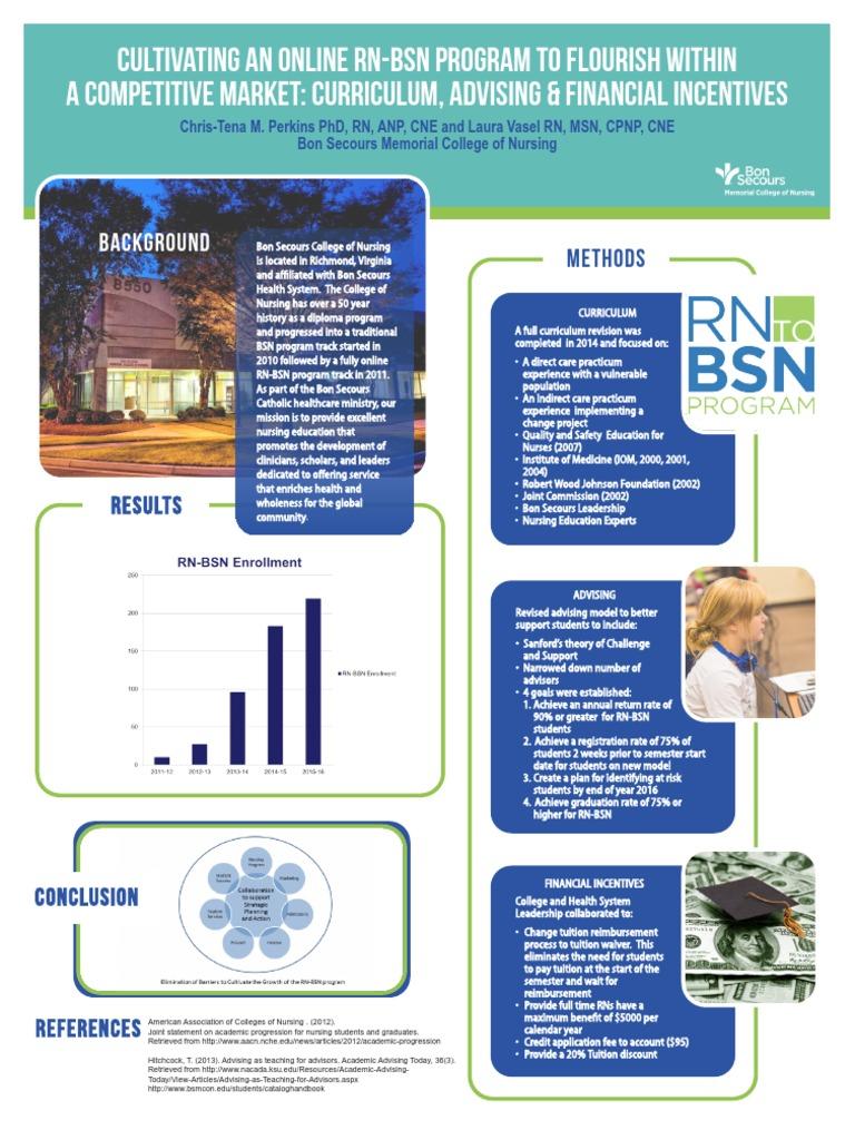 rn-bsn poster | Nursing (18 views)