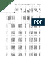 Data Selecionada Gas Oroc 12
