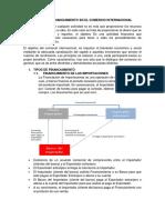 Formas de Financiamiento en el Comercio Internacional