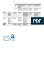 Tabelle_ergebnisauswertung_Sylt Übersicht_korr.docx