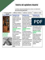Actividad 1. El desarrollo histórico del capitalismo industrial.docx