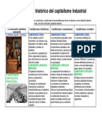 El desarrollo histórico del capitalismo industrial.docx