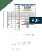 Perfil de Temperatura (Ultimo)