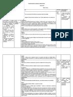Planificación de Unidad Mensual de Orientación