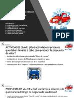 Modelo Canvas MR CAR (1)