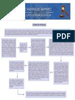 esquema-exihibicion-personal1-2.pdf