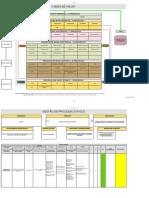 SLA - Processo de Compras 1
