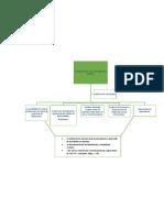 mapa conceptual de las aplicaciones de la ingeniería química