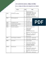 148210103-Falhas-Volvo.pdf